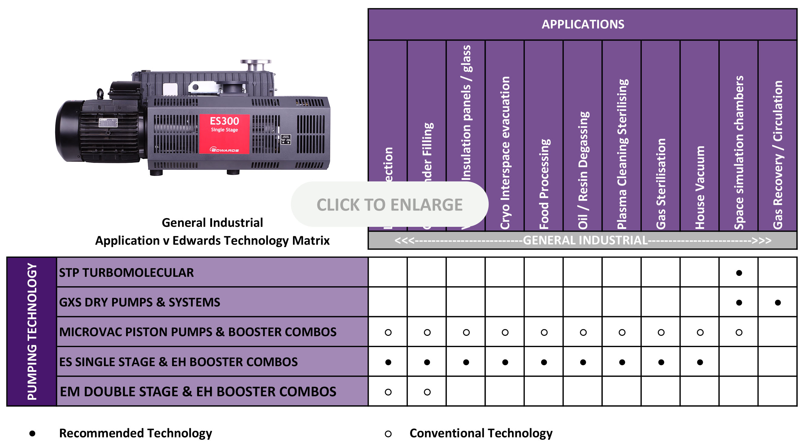 Edwards_Market_Matrix_General_Industrial